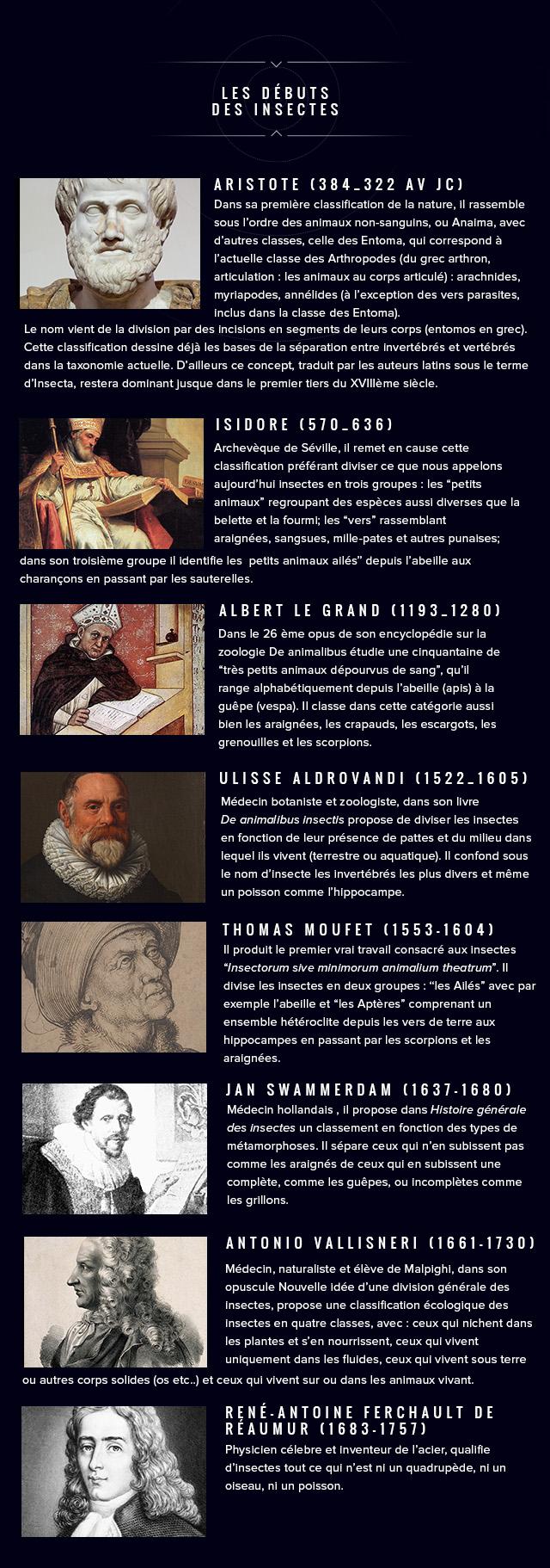 Histoire des sciences)